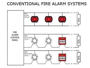 Fire Detection System Smoke Alarm 943778 likewise Cerberus Pro Fire Panel With Voice also Solar System No Not That One additionally Watch besides Apollo smoke detector conventional optical series 65 55000 317. on fire detectors wiring diagram