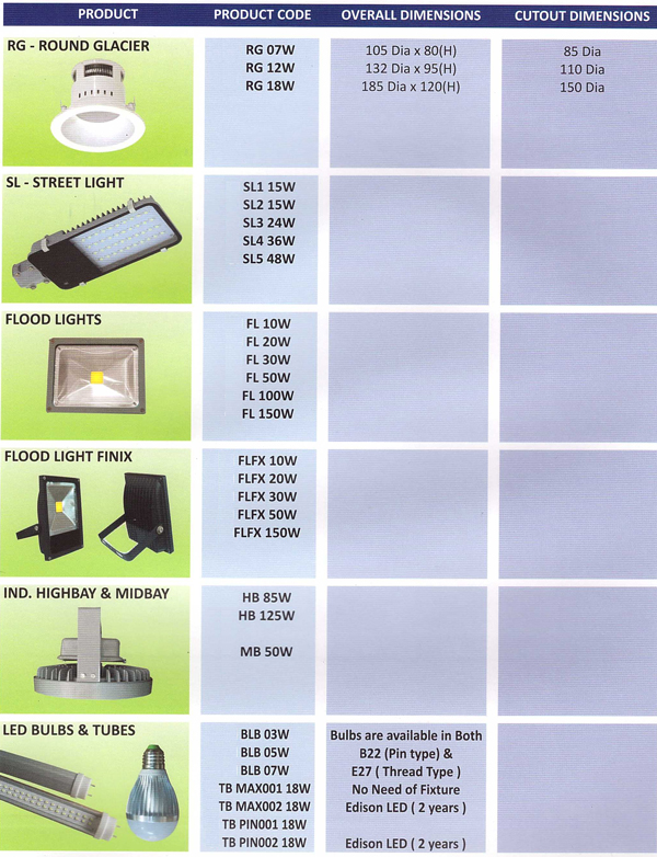 Automation Systems LED Lights led-2