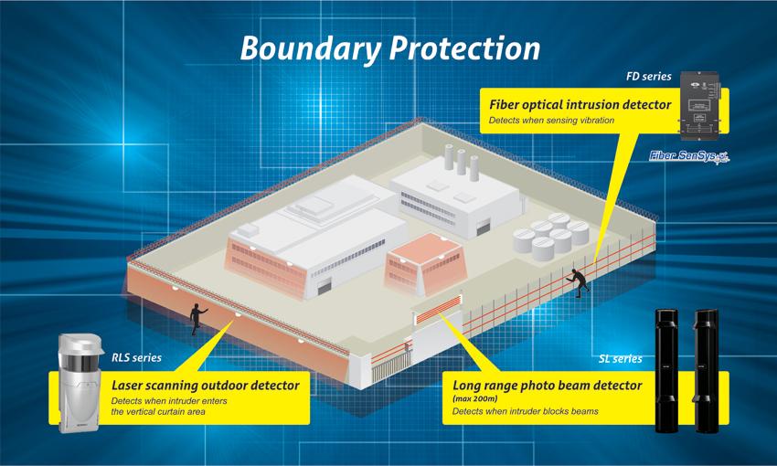 Boundary Protection Optex Chennai India Atss